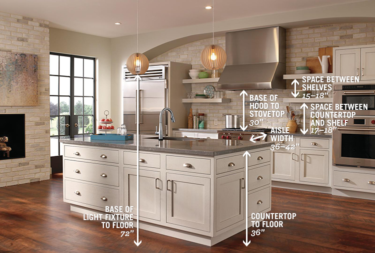 kitchen measurement guide